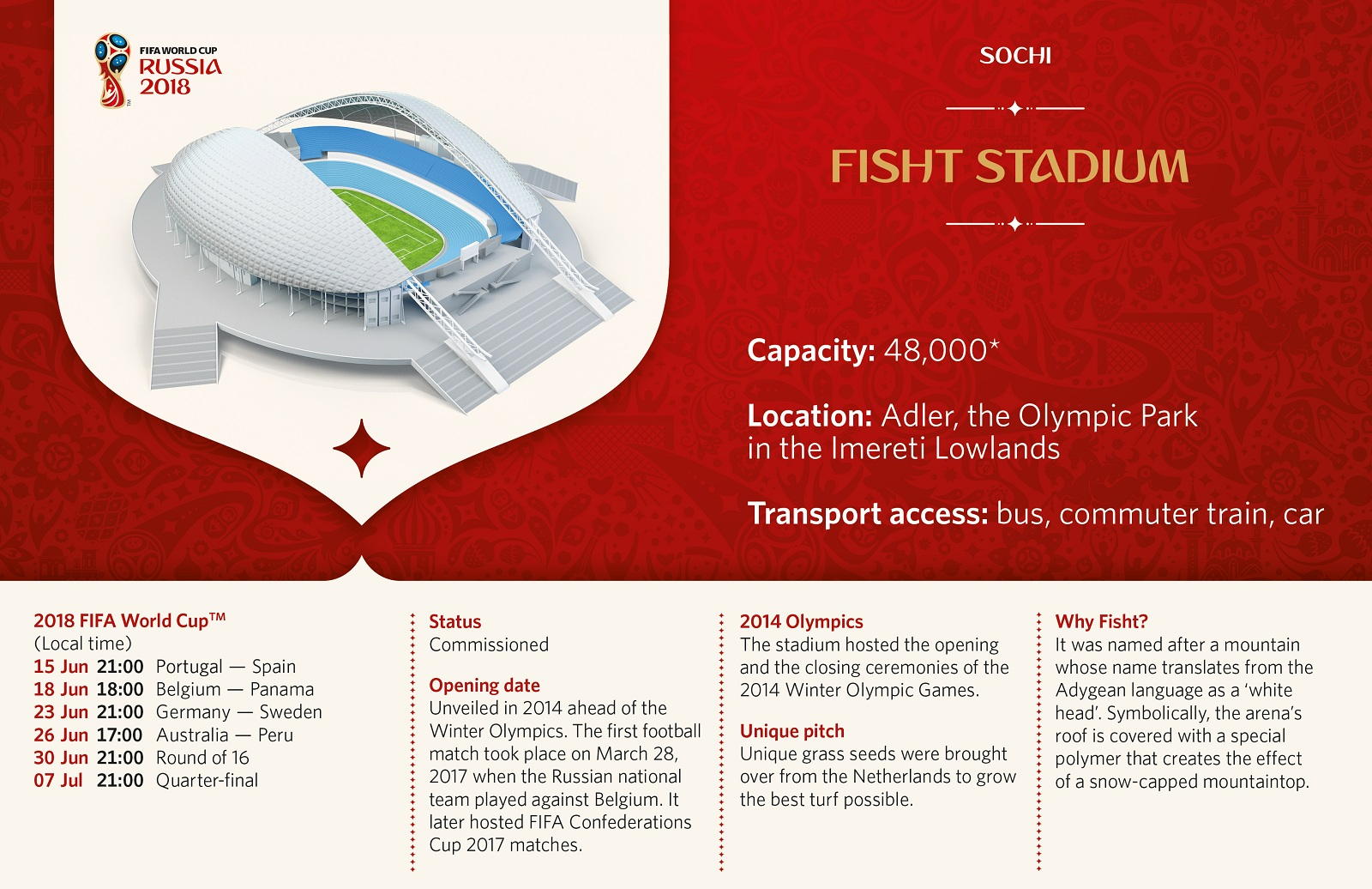 World Cup Venue Tour: Fisht Stadium