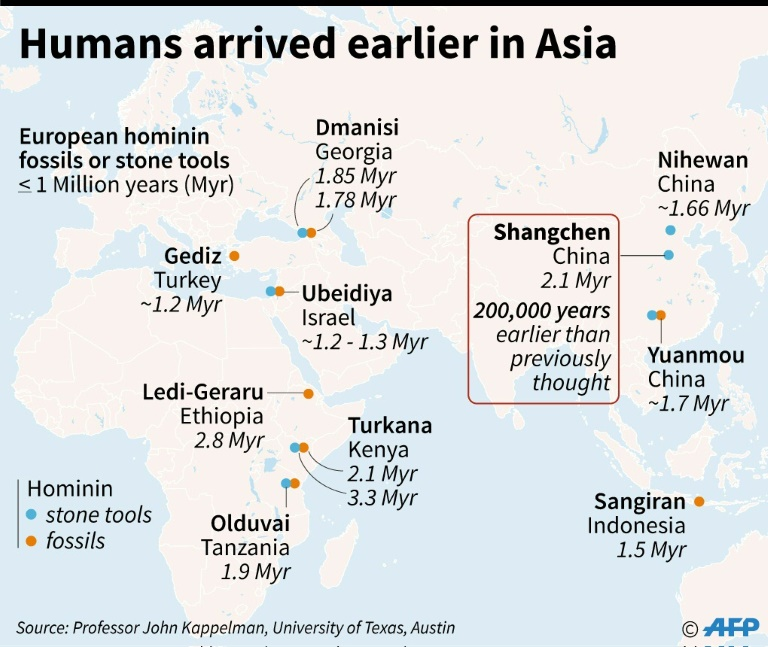 Stone tools age Asia's first Homo presence