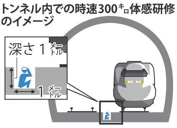 日本高铁测试.jpg