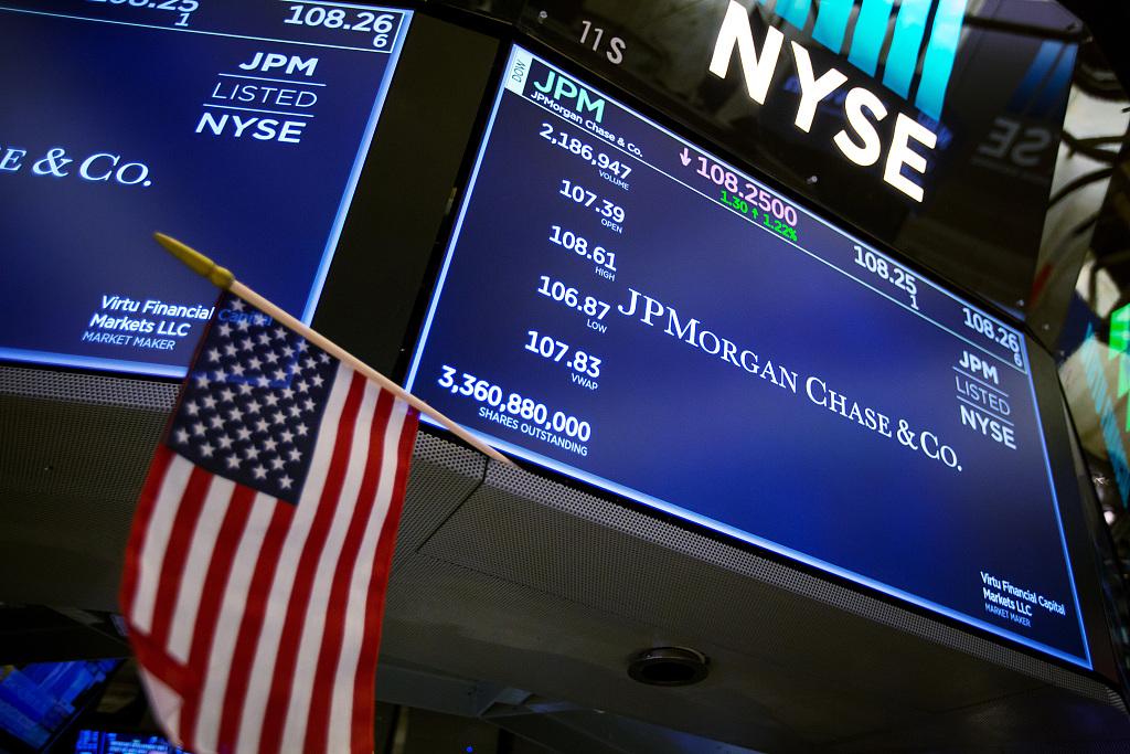 Major stock market indices worldwide