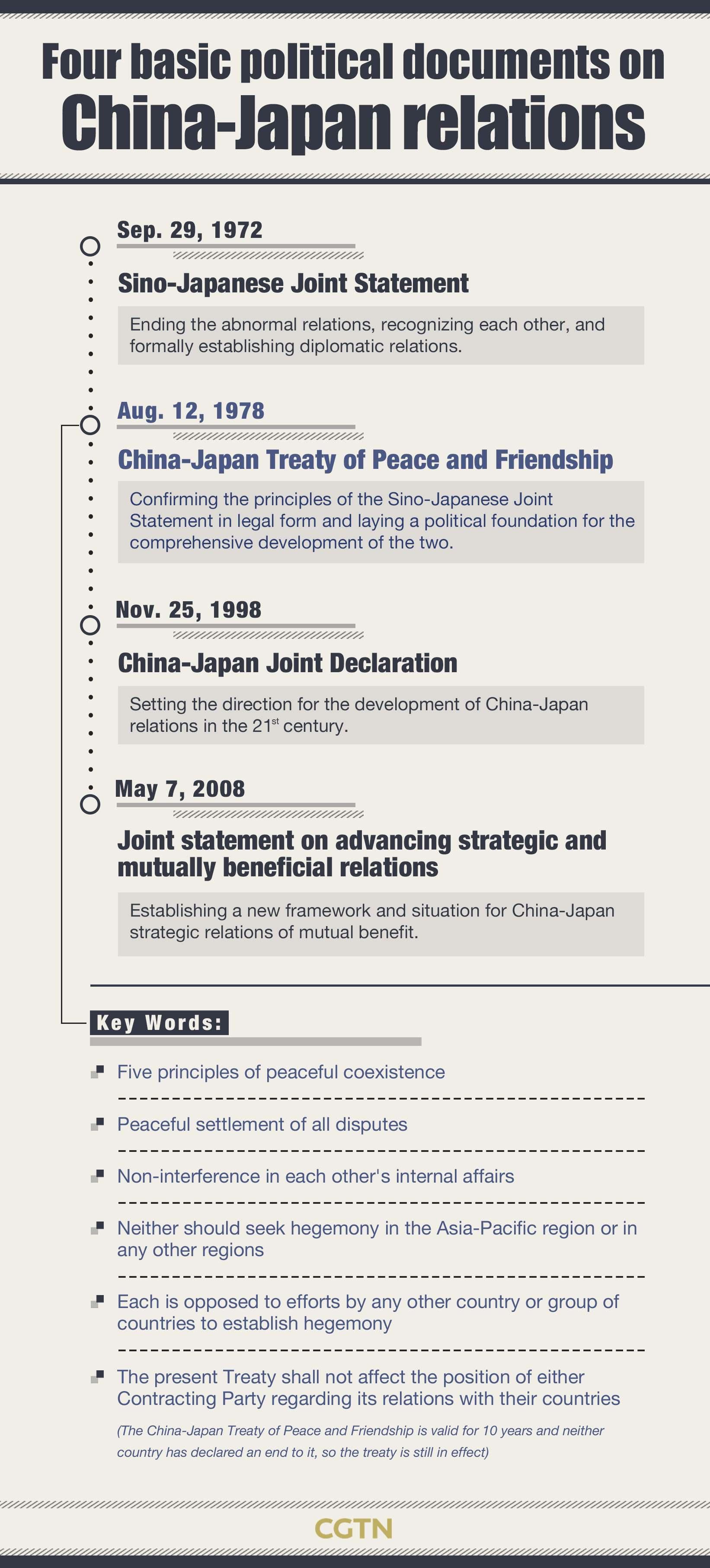 four political documents.jpg