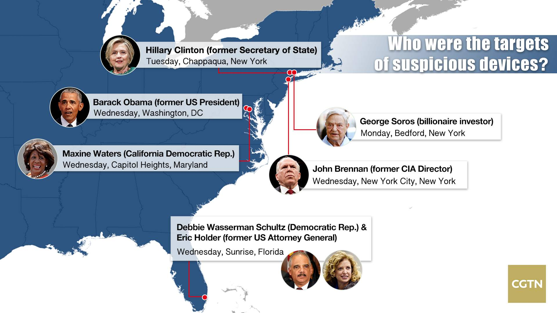 Who were the targets of suspicious packages in the US?