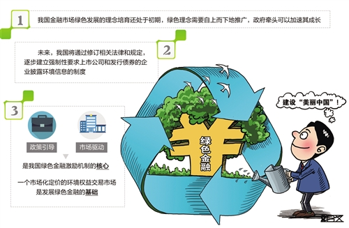 China's green finance market to maintain fast expansion: JPMorgan Chase