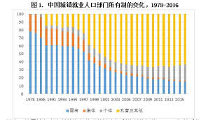 China's private companies, self-employed households flourish in past 40 years