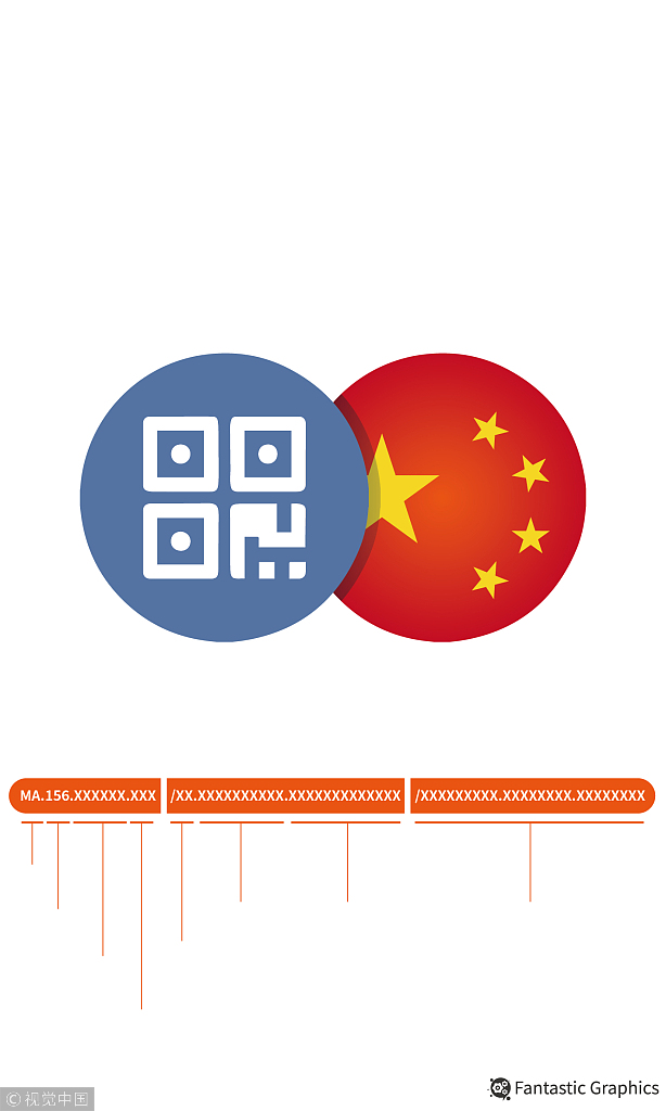 All QR codes issued in China will soon have their own unique global ID code. [Photo: VCG]