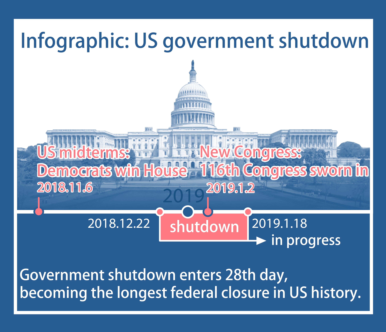 政府停摆1_画板 1.png