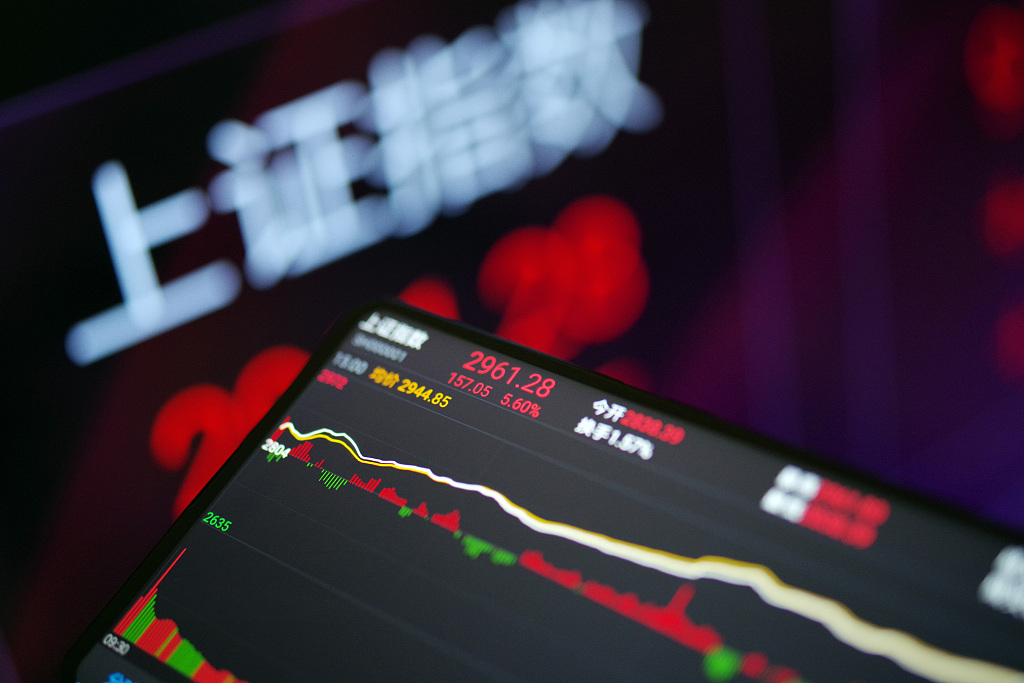 Bullish signs emerge as A-share indexes advance