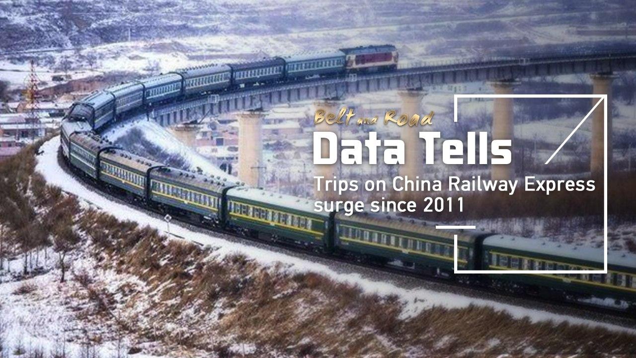 Data Tells: Trips on China Railway Express surge since 2011