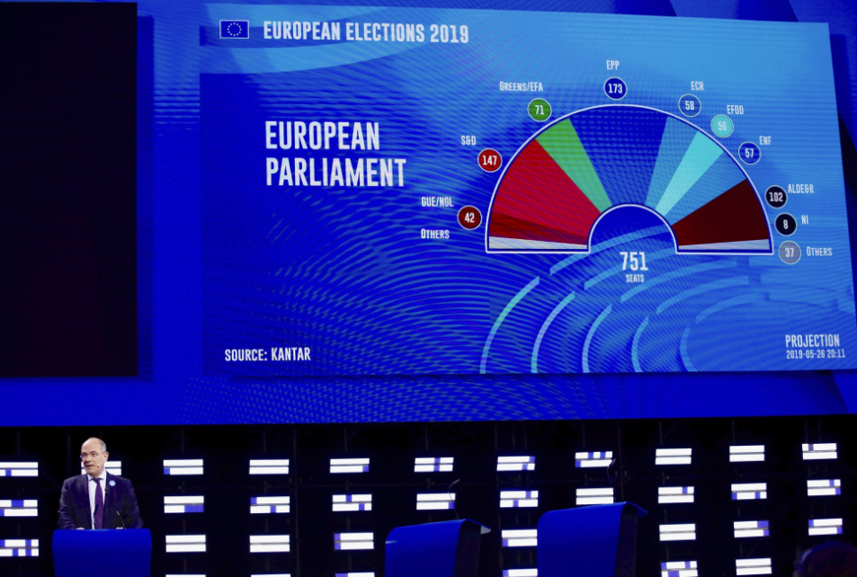 The right and the Greens gain ground in European elections
