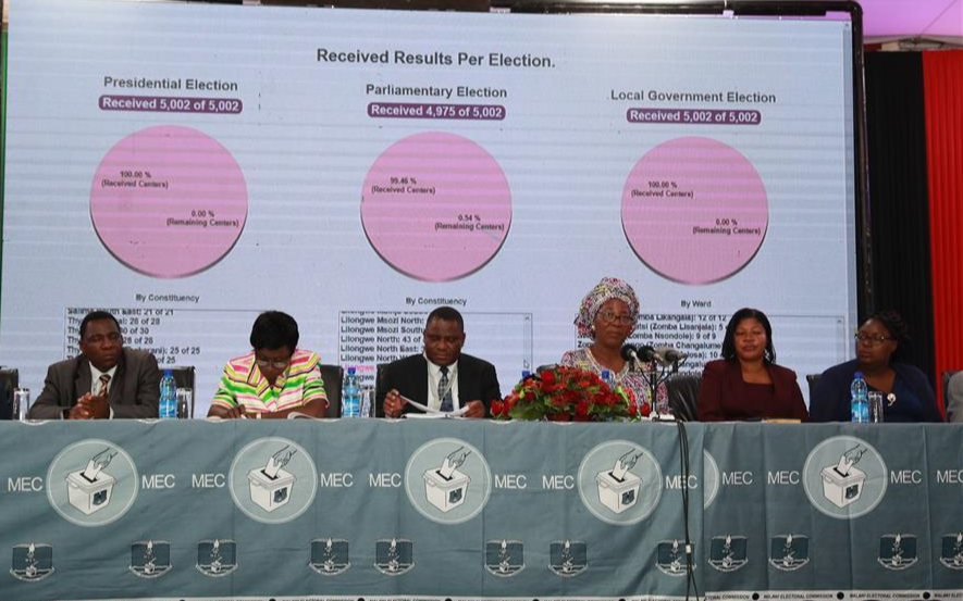 Malawi electoral body announces parliamentary election result