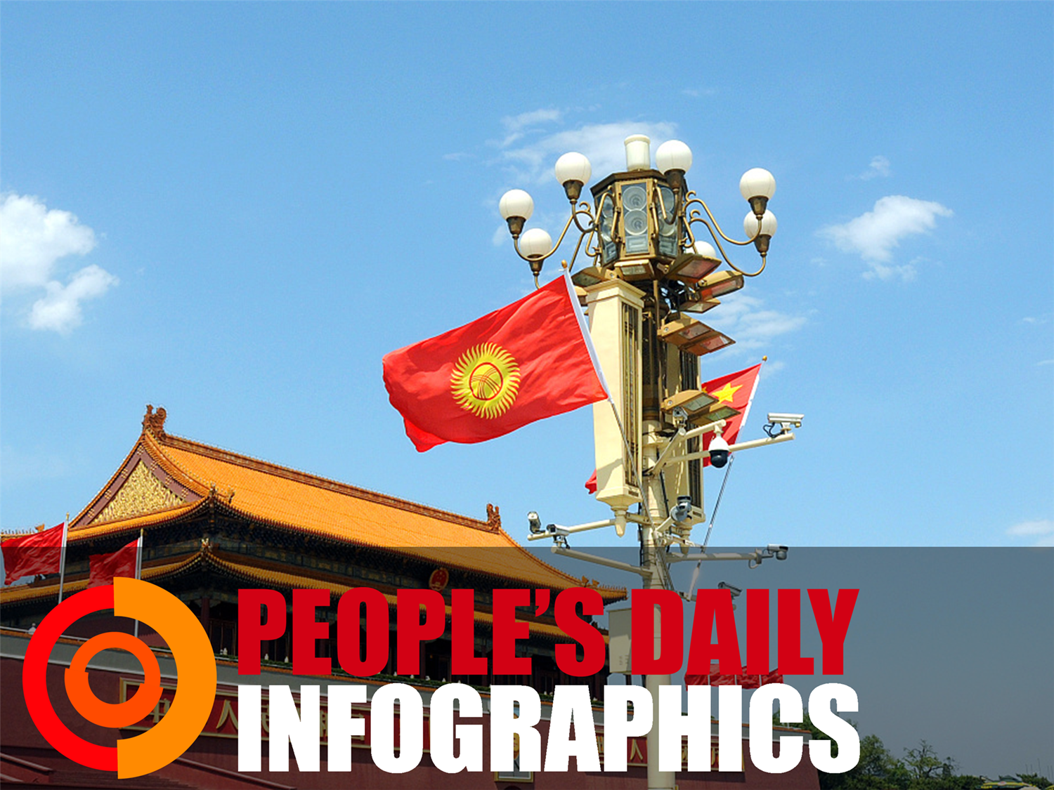 Must-knows about China-Kyrgyzstan ties