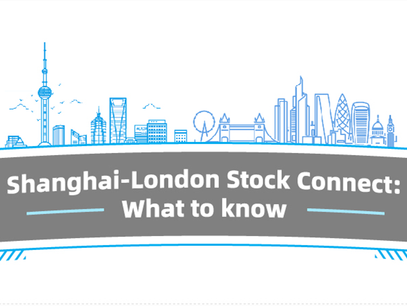 Shanghai-London Stock Connect: What to know